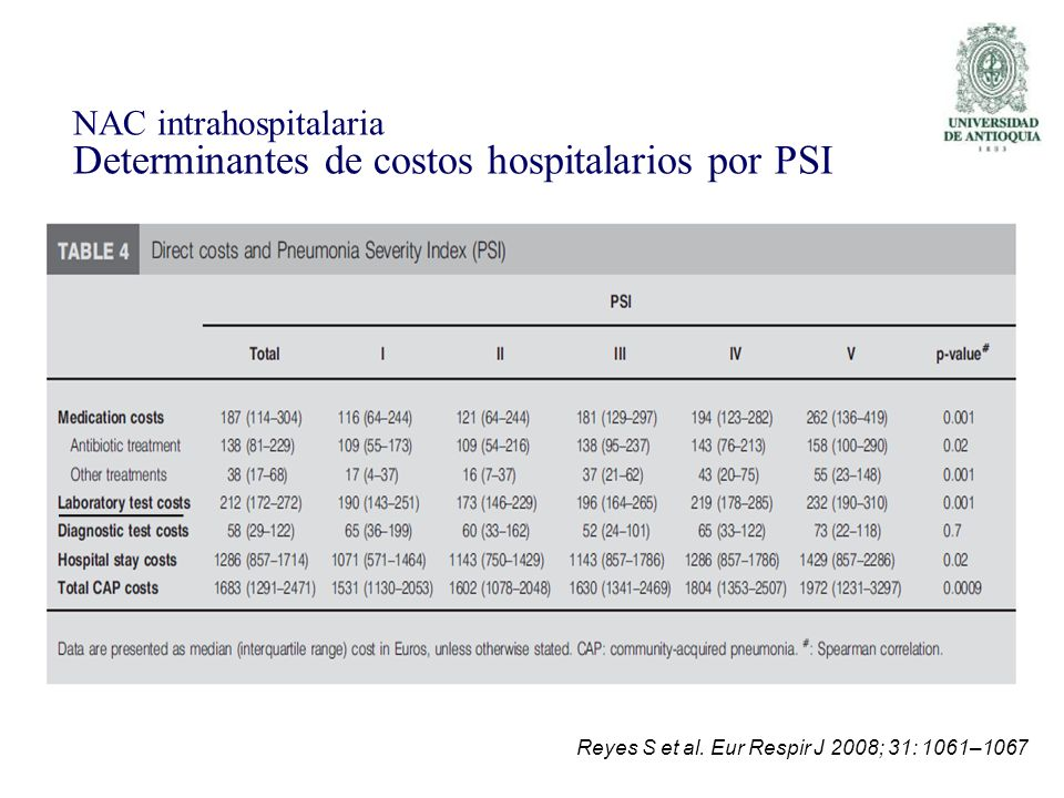 NAC intrahospitalaria Determinantes de costos hospitalarios por PSI
