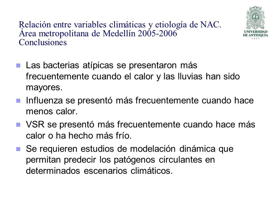Relación entre variables climáticas y etiología de NAC