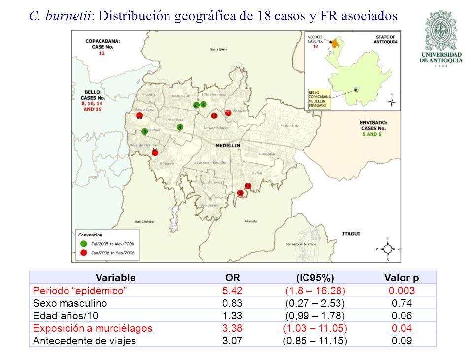 C. burnetii: Distribución geográfica de 18 casos y FR asociados