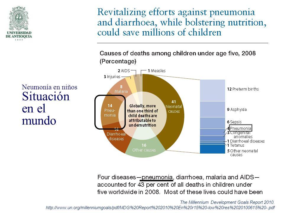 Neumonía en niños Situación en el mundo