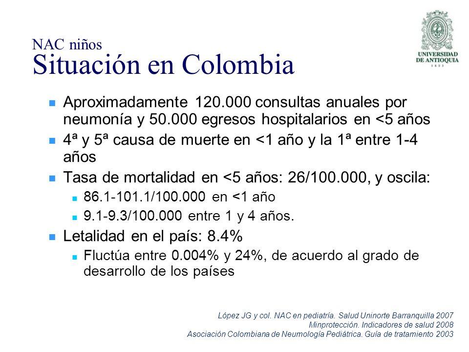 NAC niños Situación en Colombia