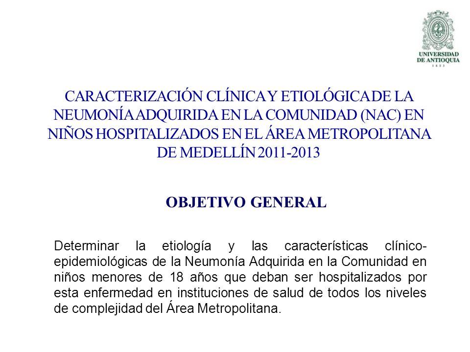 CARACTERIZACIÓN CLÍNICA Y ETIOLÓGICA DE LA NEUMONÍA ADQUIRIDA EN LA COMUNIDAD (NAC) EN NIÑOS HOSPITALIZADOS EN EL ÁREA METROPOLITANA DE MEDELLÍN 2011-2013
