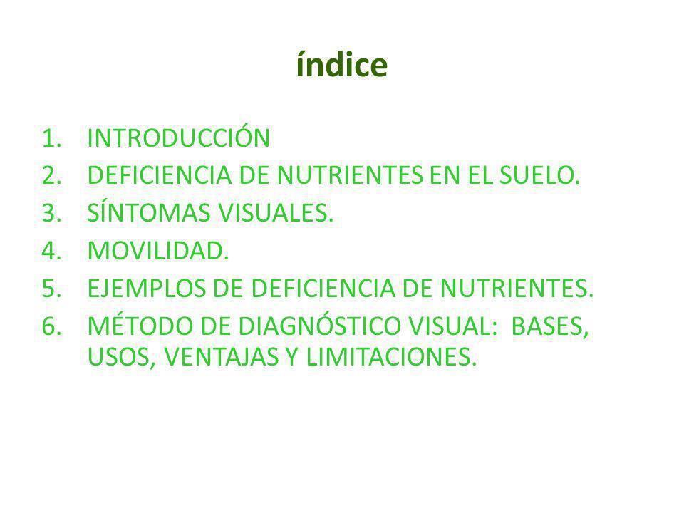 índice INTRODUCCIÓN DEFICIENCIA DE NUTRIENTES EN EL SUELO.