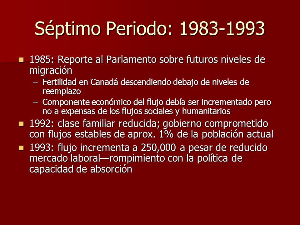 Séptimo Periodo: 1983-1993 1985: Reporte al Parlamento sobre futuros niveles de migración.
