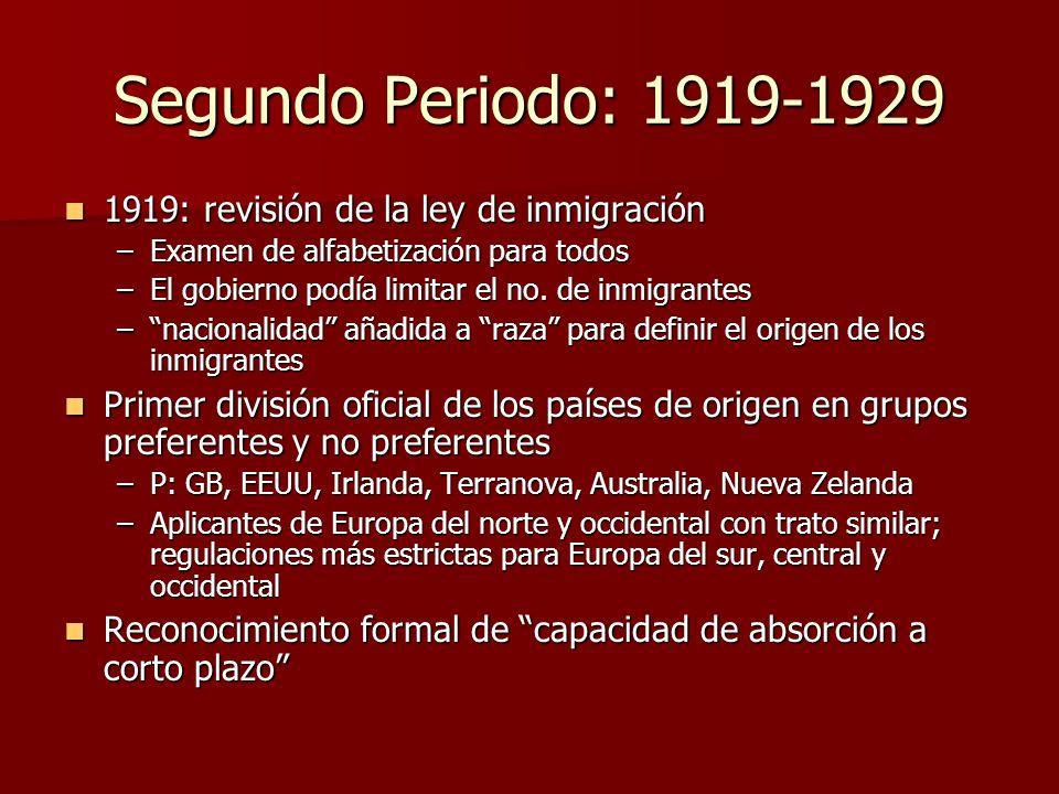 Segundo Periodo: 1919-1929 1919: revisión de la ley de inmigración