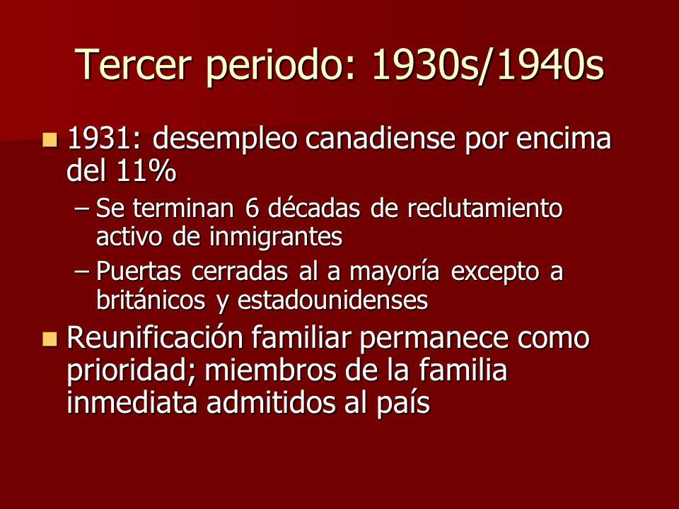 Tercer periodo: 1930s/1940s 1931: desempleo canadiense por encima del 11% Se terminan 6 décadas de reclutamiento activo de inmigrantes.