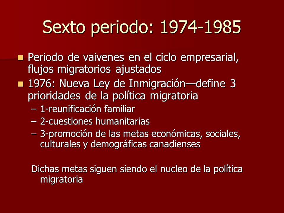 Sexto periodo: 1974-1985Periodo de vaivenes en el ciclo empresarial, flujos migratorios ajustados.