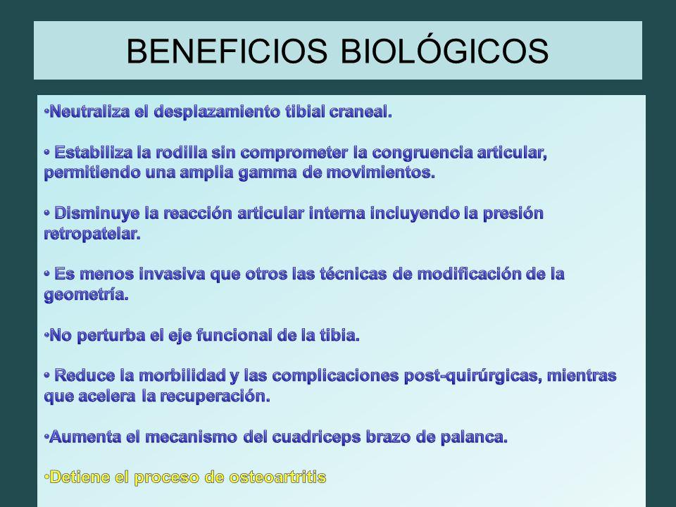 BENEFICIOS BIOLÓGICOS