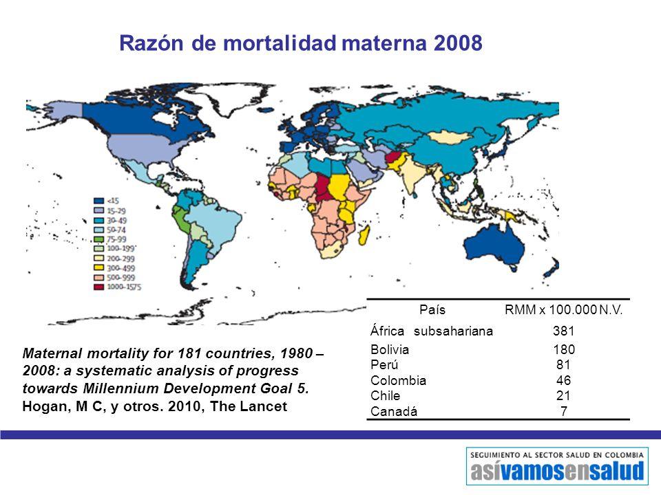 Razón de mortalidad materna 2008