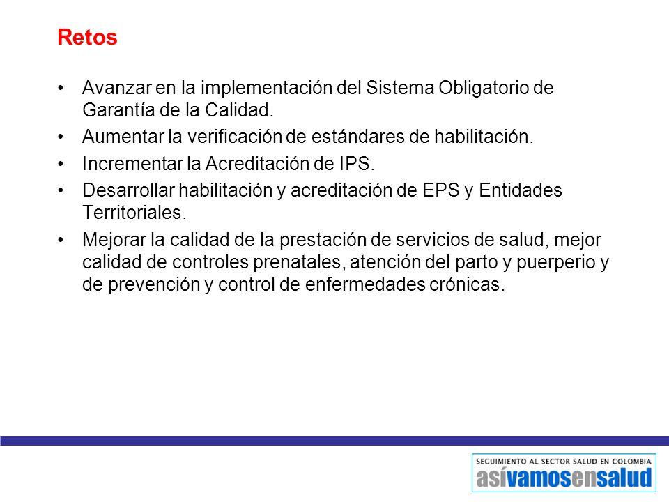 Retos Avanzar en la implementación del Sistema Obligatorio de Garantía de la Calidad. Aumentar la verificación de estándares de habilitación.
