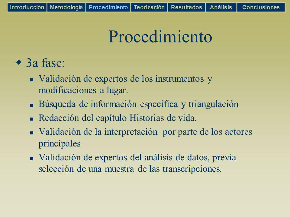 IntroducciónMetodología. Procedimiento. Teorización. Resultados. Análisis. Conclusiones. Procedimiento.