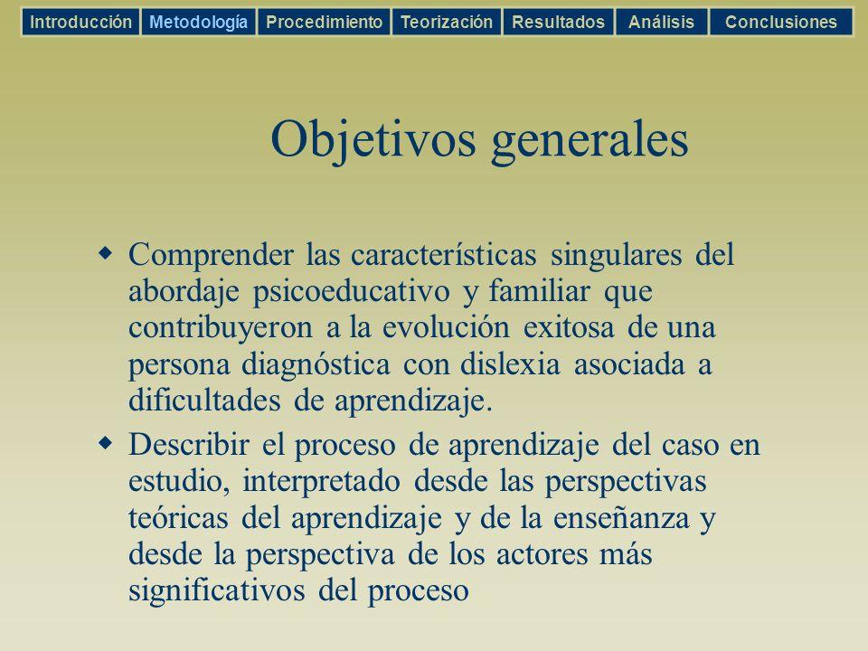 IntroducciónMetodología. Procedimiento. Teorización. Resultados. Análisis. Conclusiones. Objetivos generales.