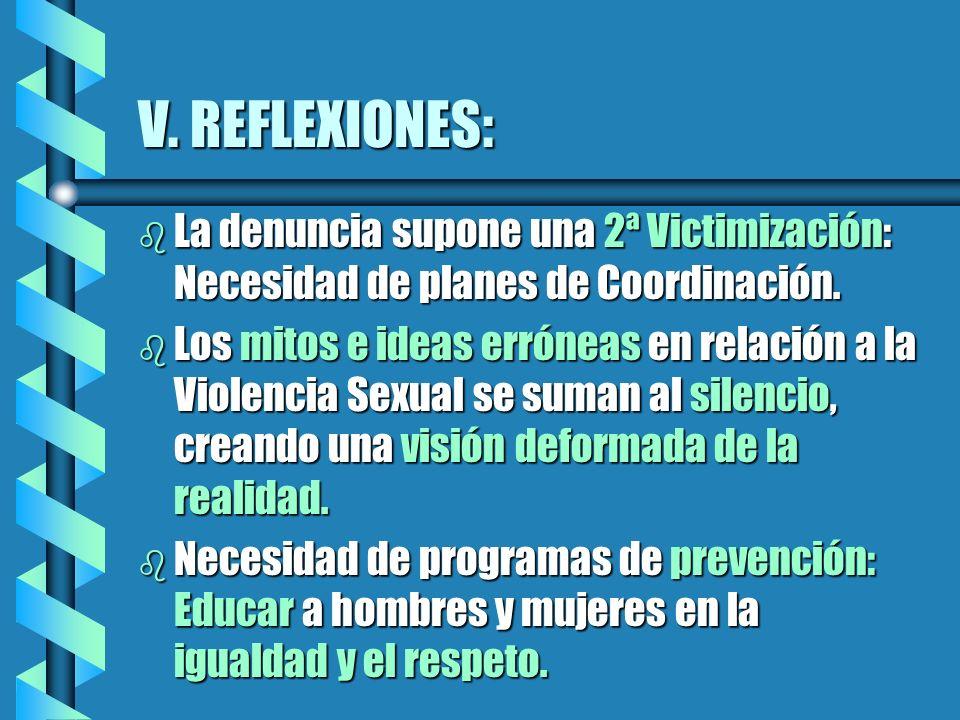 V. REFLEXIONES: La denuncia supone una 2ª Victimización: Necesidad de planes de Coordinación.
