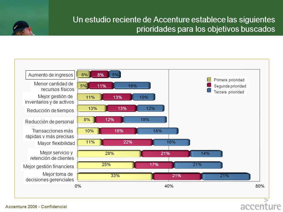 Un estudio reciente de Accenture establece las siguientes prioridades para los objetivos buscados