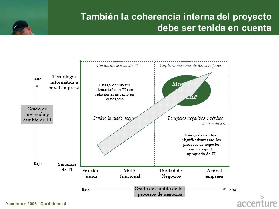 También la coherencia interna del proyecto debe ser tenida en cuenta