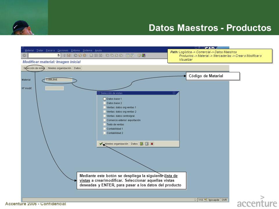 Datos Maestros - Productos