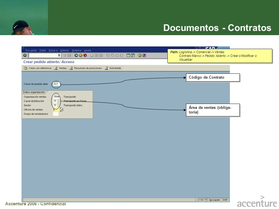 Documentos - Contratos