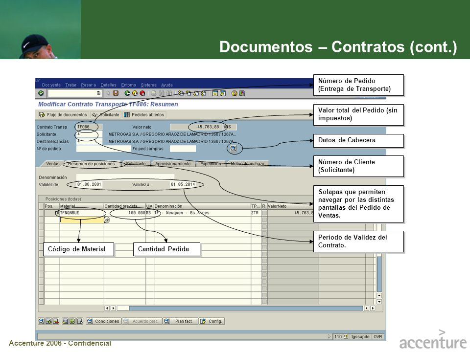 Documentos – Contratos (cont.)