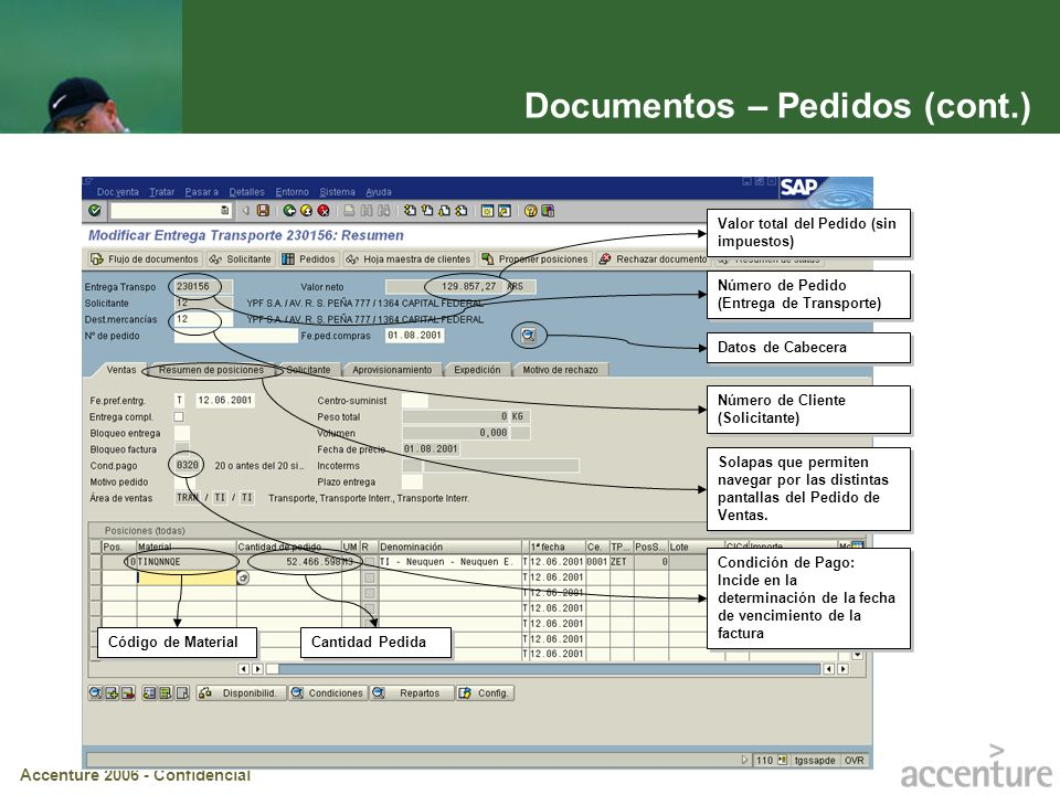 Documentos – Pedidos (cont.)