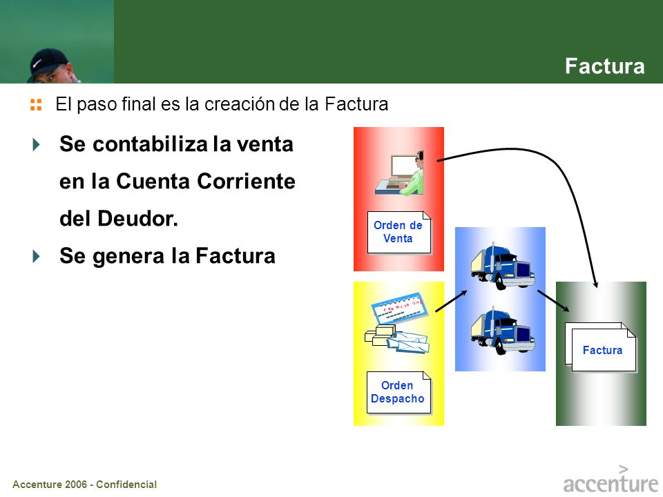 Se contabiliza la venta en la Cuenta Corriente del Deudor.