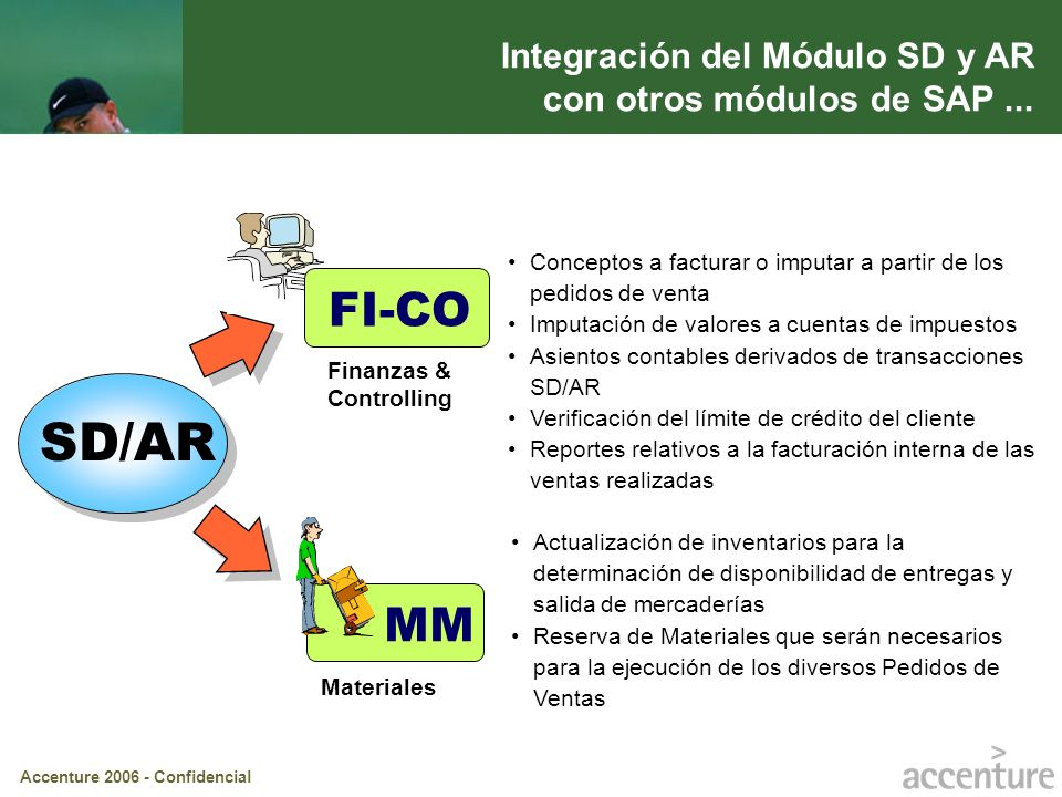SD/AR FI-CO MM Integración del Módulo SD y AR