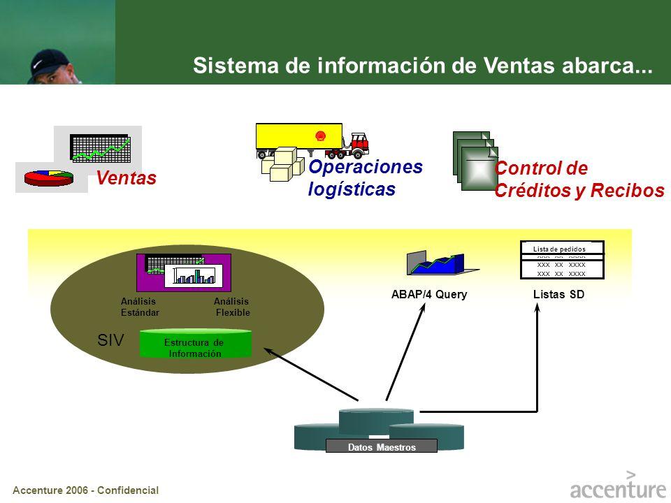 Sistema de información de Ventas abarca...