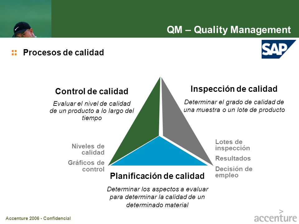 QM – Quality Management
