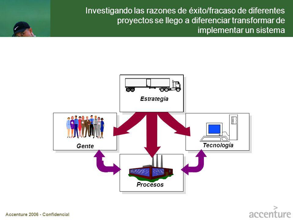 Investigando las razones de éxito/fracaso de diferentes proyectos se llego a diferenciar transformar de implementar un sistema