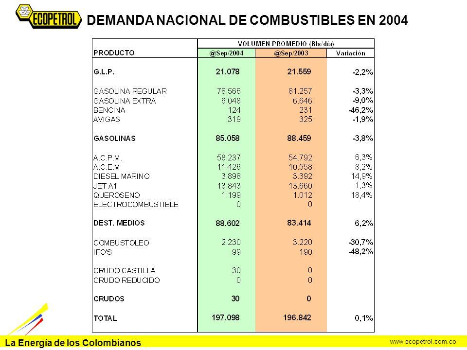DEMANDA NACIONAL DE COMBUSTIBLES EN 2004