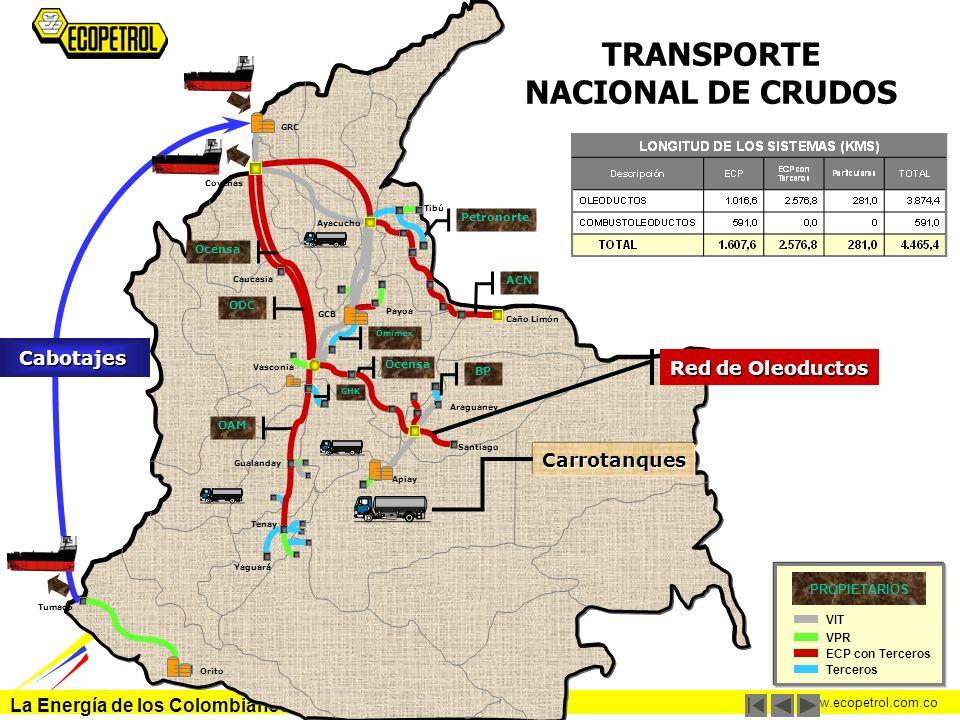 TRANSPORTE NACIONAL DE CRUDOS