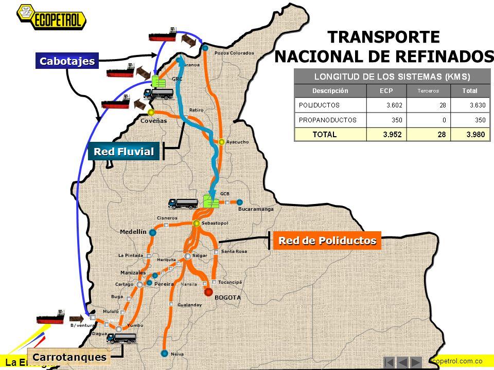 TRANSPORTE NACIONAL DE REFINADOS