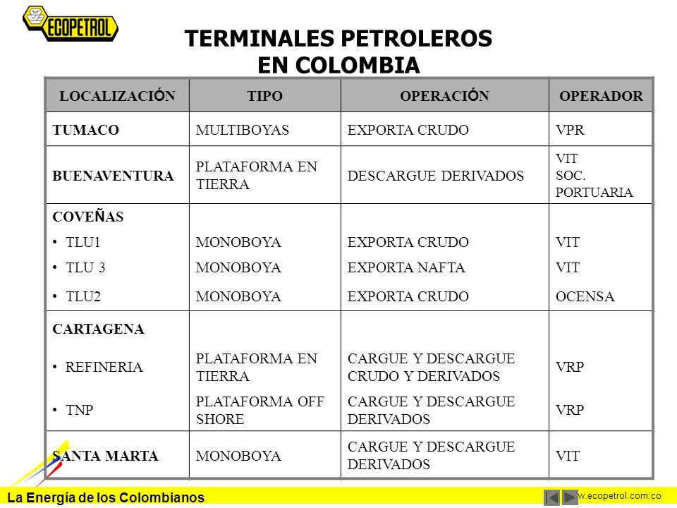 TERMINALES PETROLEROS EN COLOMBIA