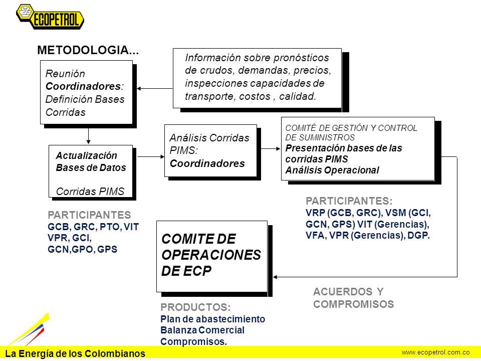 COMITE DE OPERACIONES DE ECP METODOLOGIA...