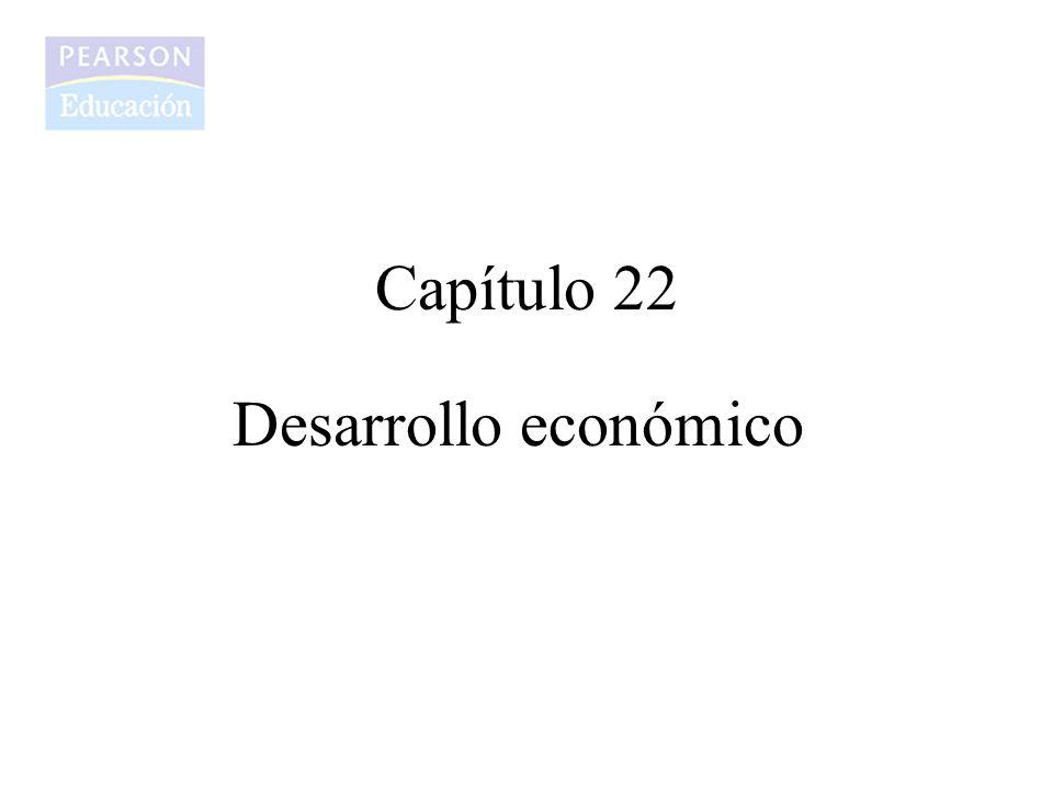 Capítulo 22 Desarrollo económico