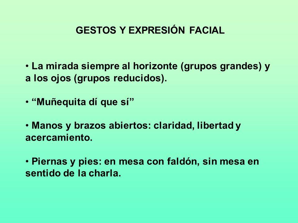 GESTOS Y EXPRESIÓN FACIAL
