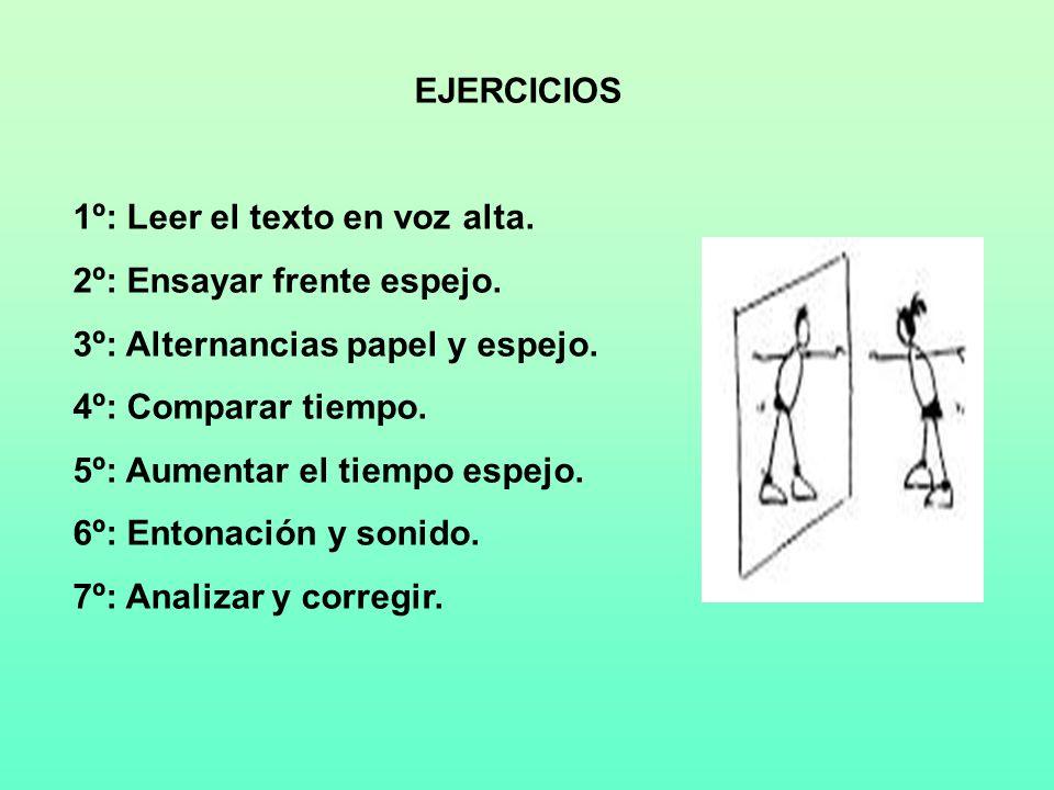 EJERCICIOS 1º: Leer el texto en voz alta. 2º: Ensayar frente espejo. 3º: Alternancias papel y espejo.