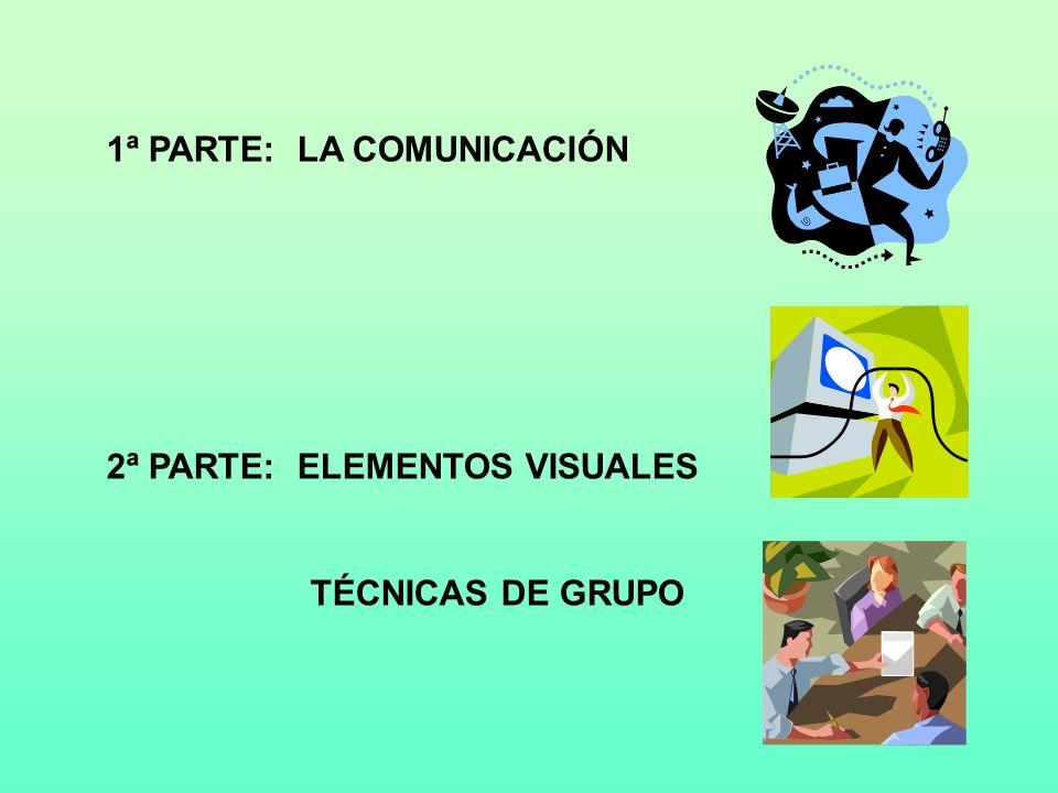 1ª PARTE: LA COMUNICACIÓN