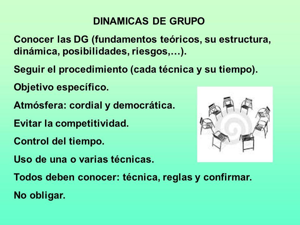 DINAMICAS DE GRUPO Conocer las DG (fundamentos teóricos, su estructura, dinámica, posibilidades, riesgos,…).