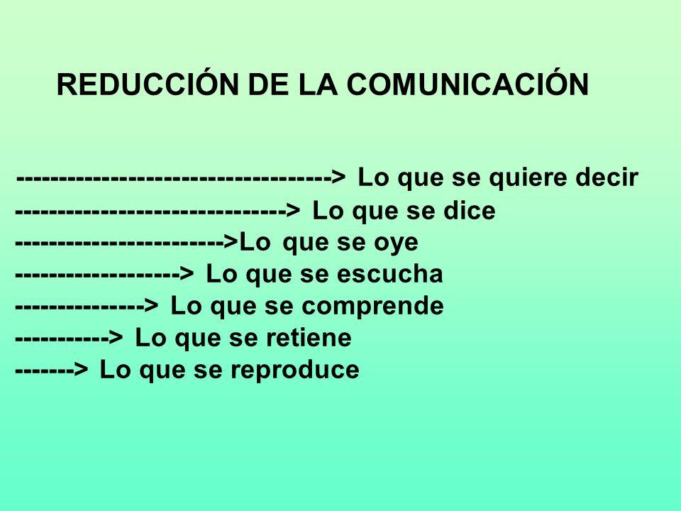 REDUCCIÓN DE LA COMUNICACIÓN