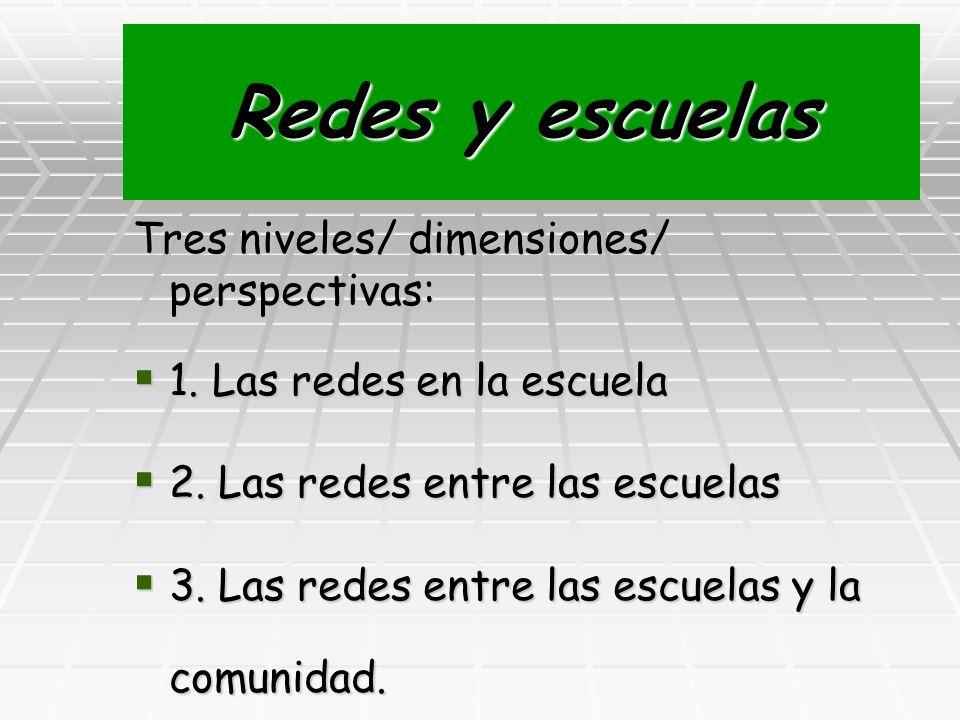 Redes y escuelas Tres niveles/ dimensiones/ perspectivas:
