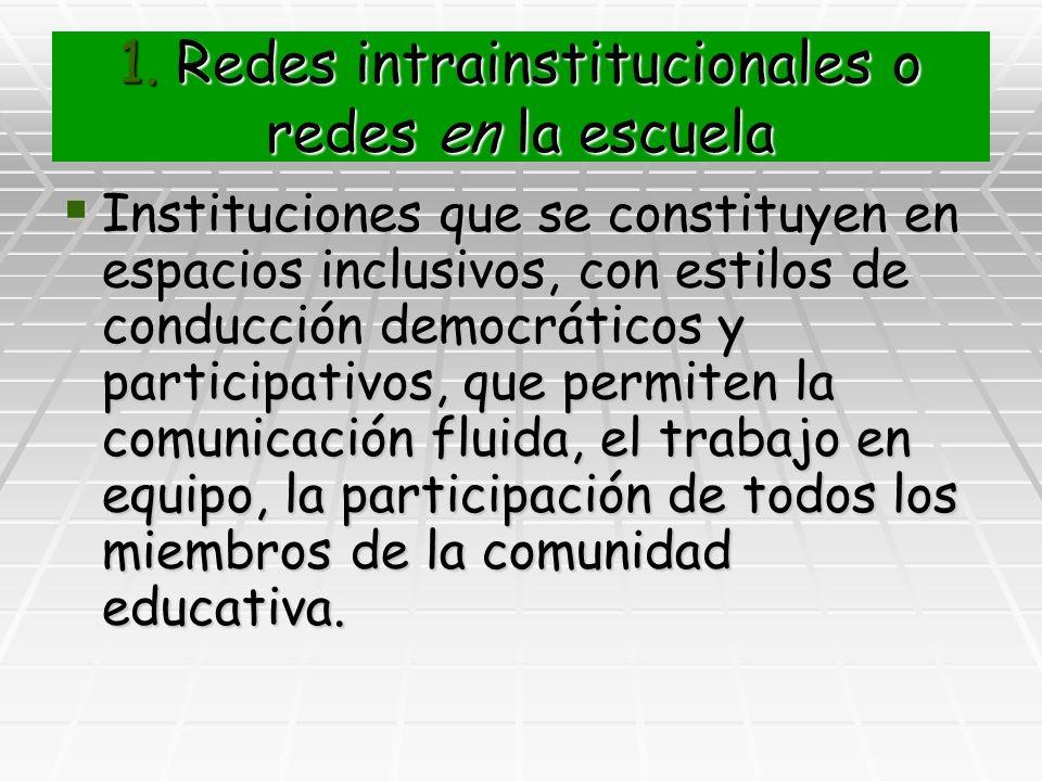 1. Redes intrainstitucionales o redes en la escuela