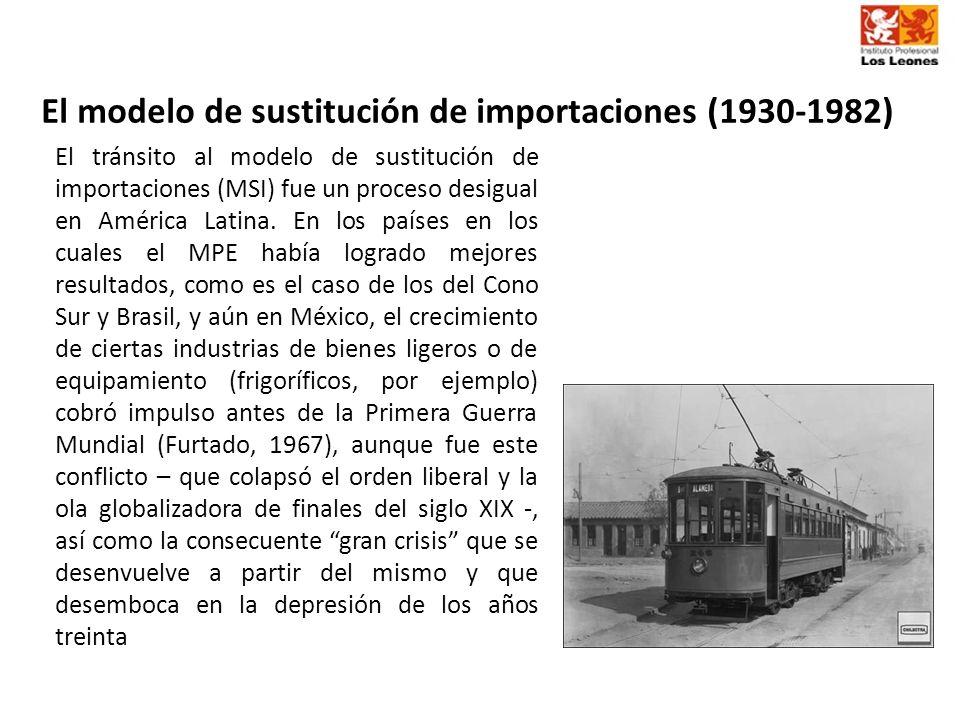 El modelo de sustitución de importaciones (1930-1982)