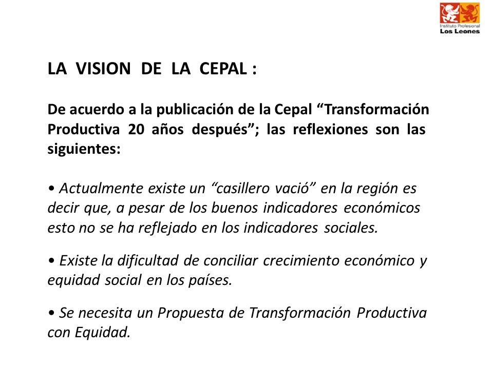 LA VISION DE LA CEPAL :De acuerdo a la publicación de la Cepal Transformación. Productiva 20 años después ; las reflexiones son las.