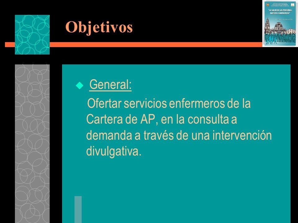 Objetivos General: Ofertar servicios enfermeros de la Cartera de AP, en la consulta a demanda a través de una intervención divulgativa.
