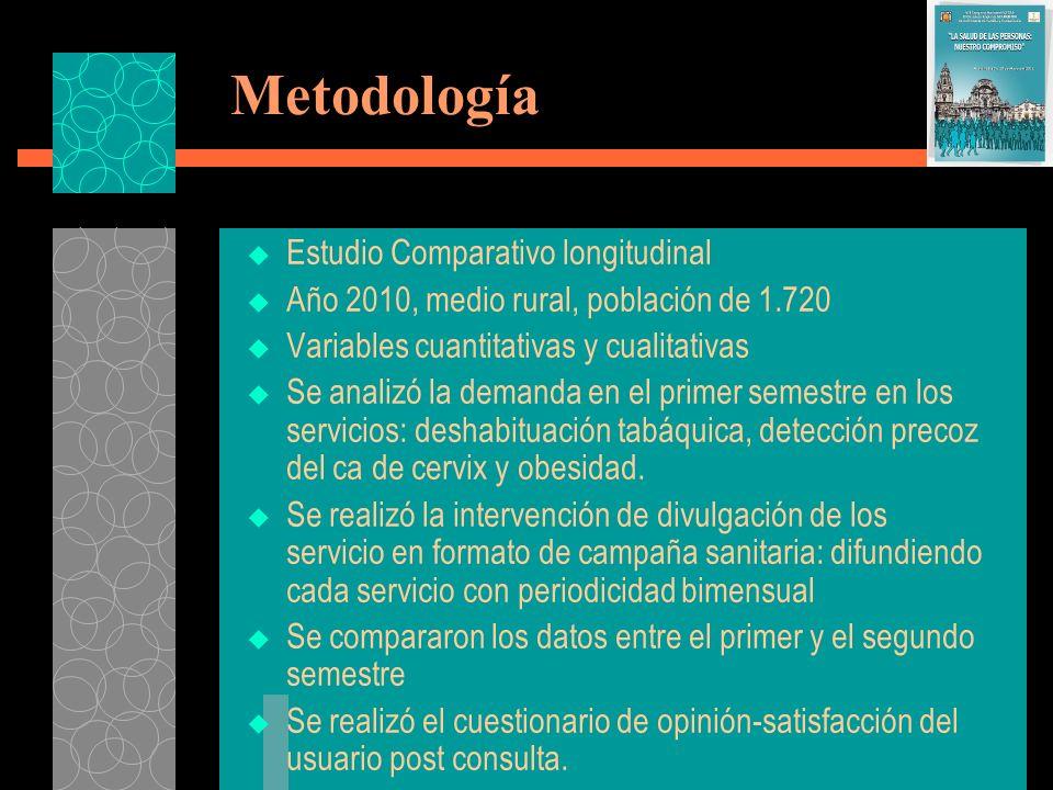 Metodología Estudio Comparativo longitudinal
