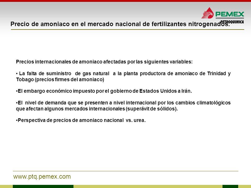 Precio de amoniaco en el mercado nacional de fertilizantes nitrogenados.