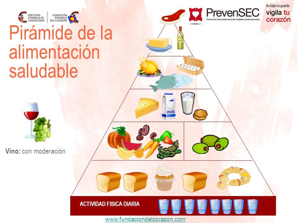 Pirámide de la alimentación saludable Vino: con moderación