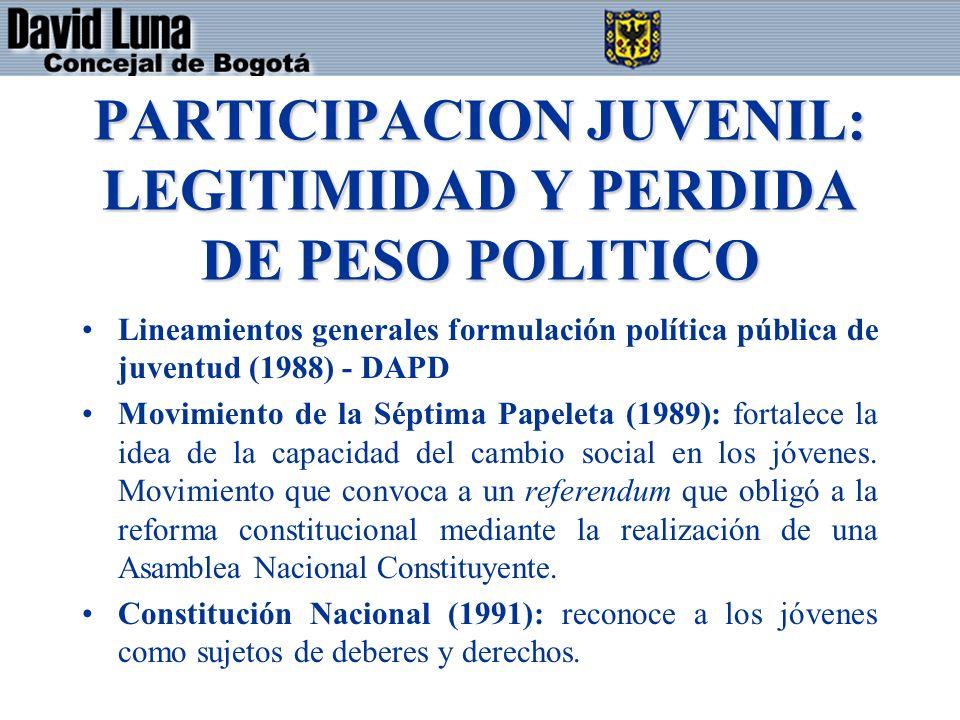 PARTICIPACION JUVENIL: LEGITIMIDAD Y PERDIDA DE PESO POLITICO