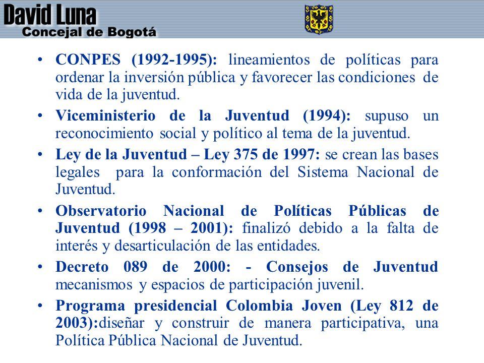 CONPES (1992-1995): lineamientos de políticas para ordenar la inversión pública y favorecer las condiciones de vida de la juventud.
