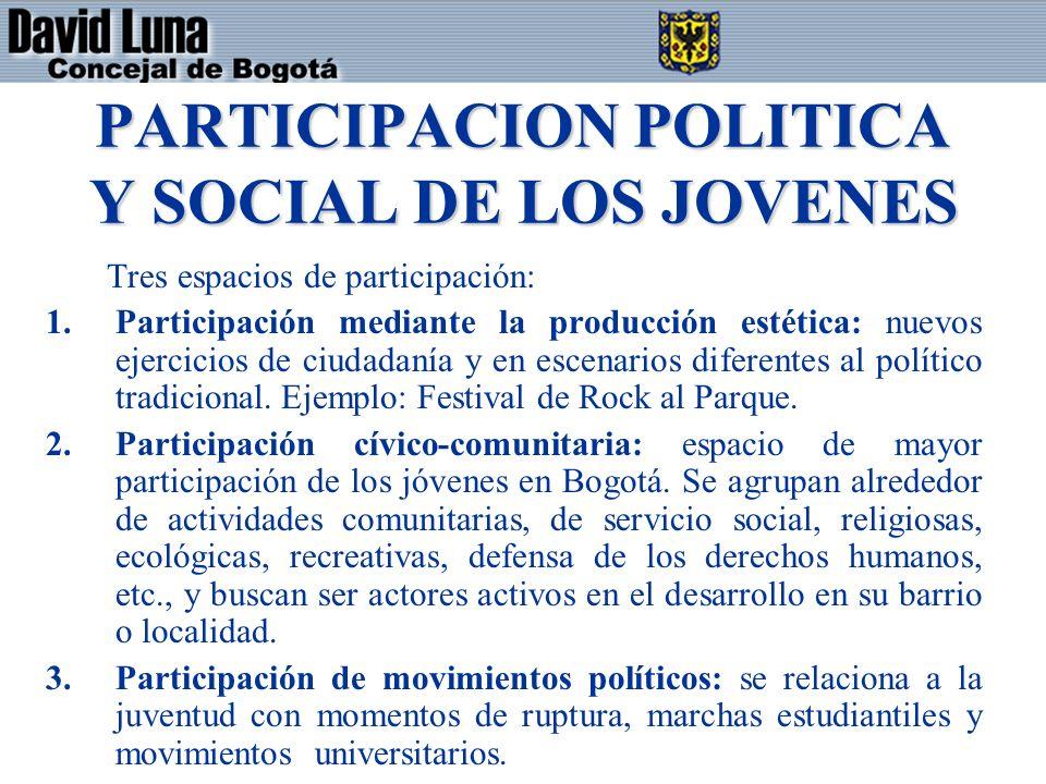 PARTICIPACION POLITICA Y SOCIAL DE LOS JOVENES